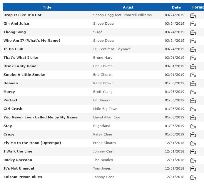 Napa Wine Tour Drivers ™ Screenshot_2021-04-05-My-Files4 Karaoke Song List