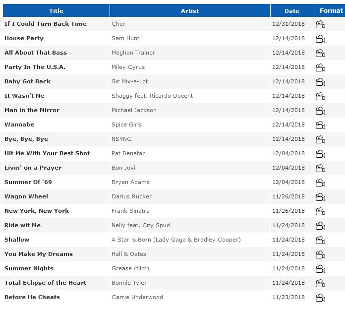 Napa Wine Tour Drivers ™ Screenshot_2021-04-05-My-Files5 Karaoke Song List