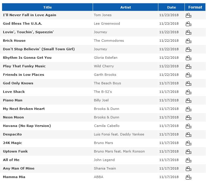 Napa Wine Tour Drivers ™ Screenshot_2021-04-05-My-Files6 Karaoke Song List