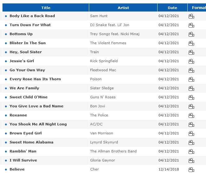 Napa Wine Tour Drivers ™ Screenshot_2021-04-12-My-Files Karaoke Song List